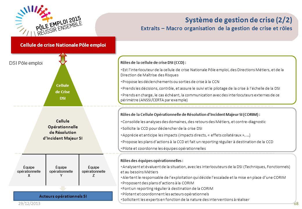 Système de gestion de crise (2/2) Extraits – Macro organisation de la gestion de crise et rôles 29/12/201368 Rôles de la cellule de crise DSI (CCD) :