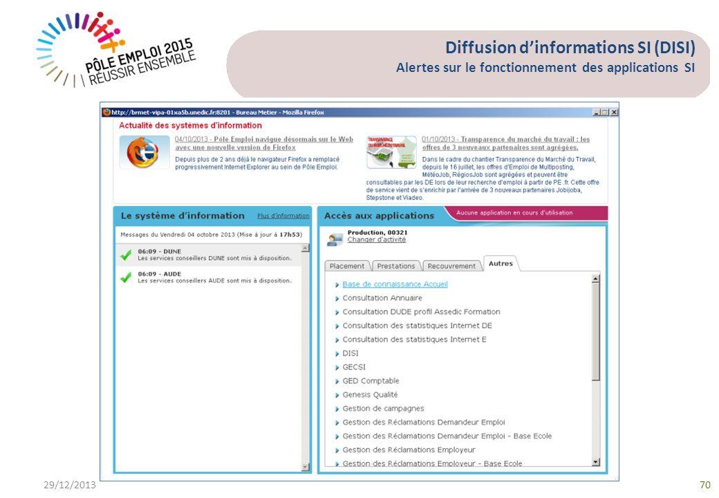 Diffusion dinformations SI (DISI) Alertes sur le fonctionnement des applications SI 29/12/201370