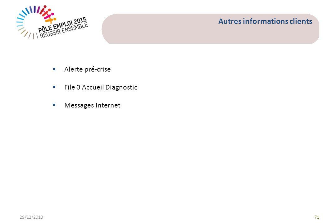 Autres informations clients Alerte pré-crise File 0 Accueil Diagnostic Messages Internet 29/12/201371