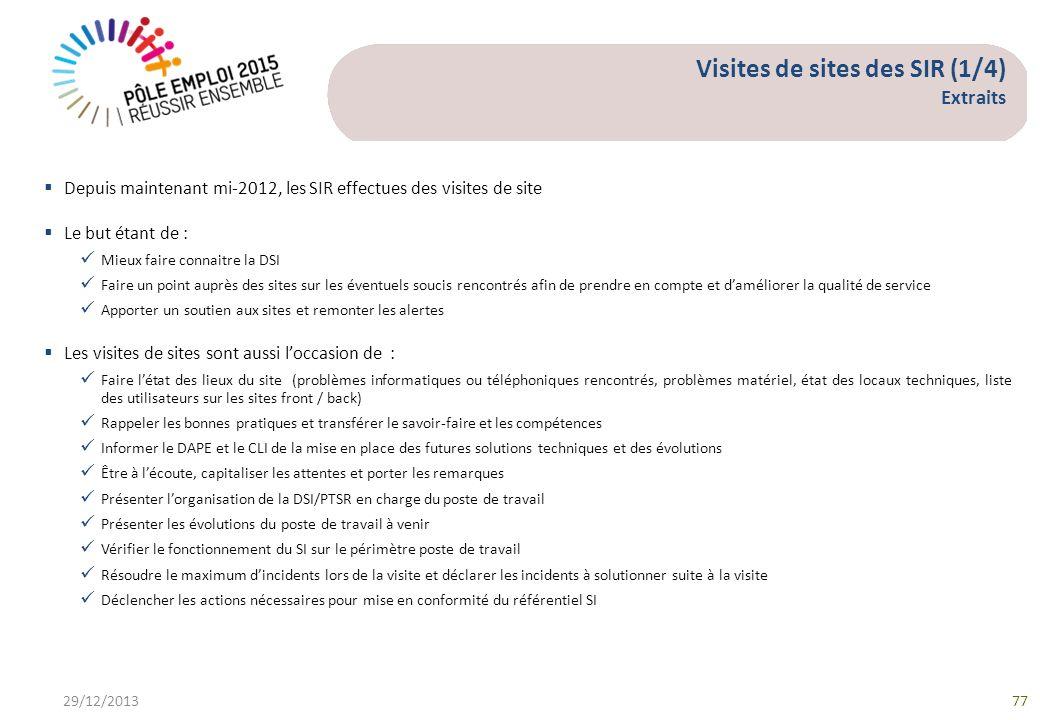 Visites de sites des SIR (1/4) Extraits 29/12/201377 Depuis maintenant mi-2012, les SIR effectues des visites de site Le but étant de : Mieux faire co