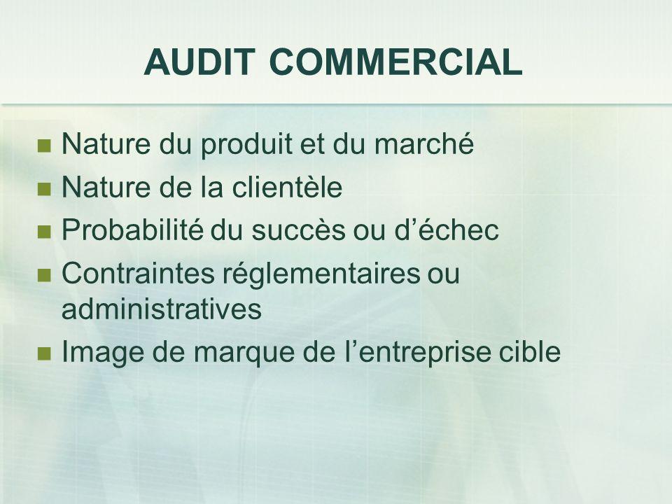 AUDIT COMMERCIAL Nature du produit et du marché Nature de la clientèle Probabilité du succès ou déchec Contraintes réglementaires ou administratives I