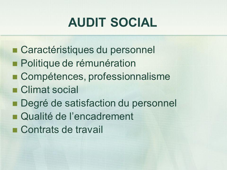 AUDIT SOCIAL Caractéristiques du personnel Politique de rémunération Compétences, professionnalisme Climat social Degré de satisfaction du personnel Q