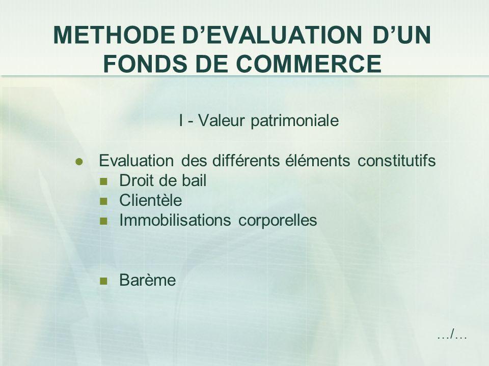 METHODE DEVALUATION DUN FONDS DE COMMERCE I - Valeur patrimoniale Evaluation des différents éléments constitutifs Droit de bail Clientèle Immobilisati