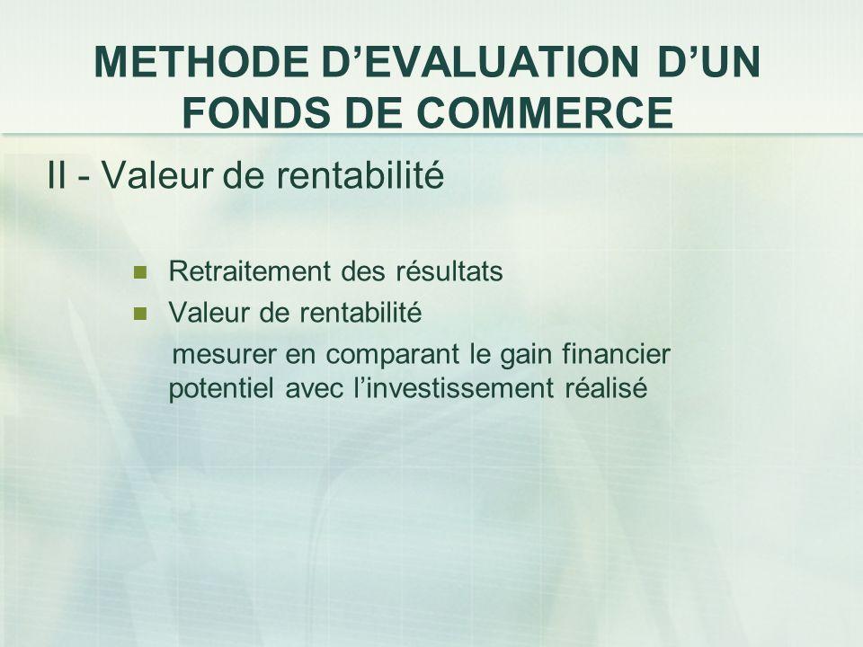 METHODE DEVALUATION DUN FONDS DE COMMERCE II - Valeur de rentabilité Retraitement des résultats Valeur de rentabilité mesurer en comparant le gain fin
