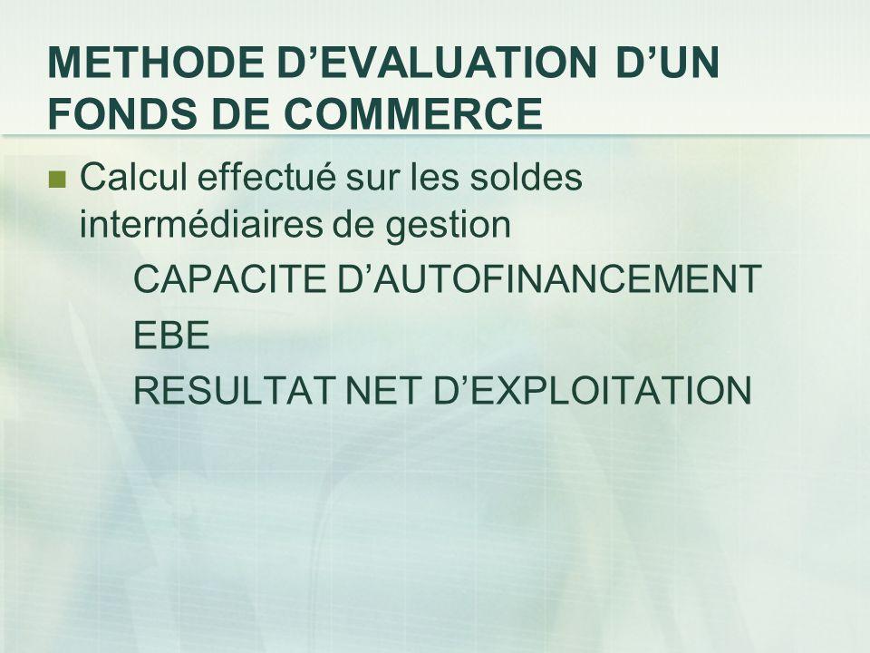 METHODE DEVALUATION DUN FONDS DE COMMERCE Calcul effectué sur les soldes intermédiaires de gestion CAPACITE DAUTOFINANCEMENT EBE RESULTAT NET DEXPLOIT
