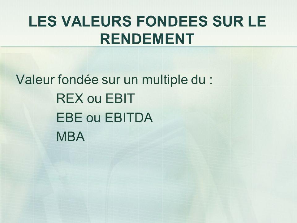 LES VALEURS FONDEES SUR LE RENDEMENT Valeur fondée sur un multiple du : REX ou EBIT EBE ou EBITDA MBA