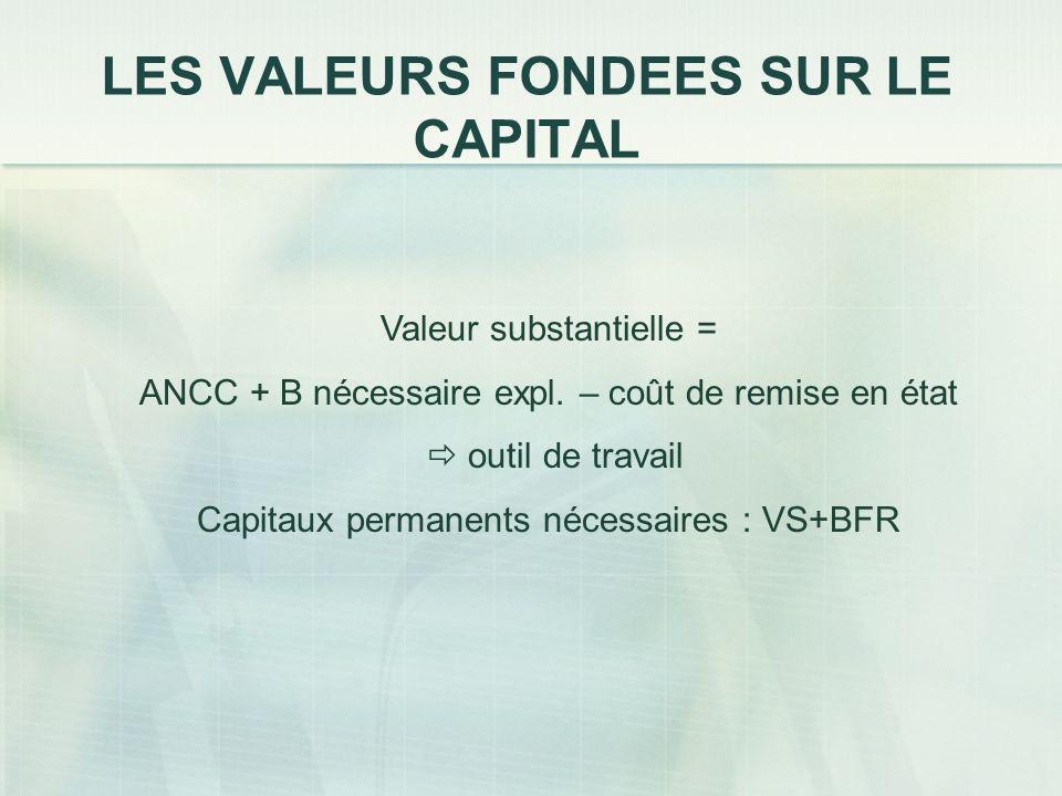 LES VALEURS FONDEES SUR LE CAPITAL Valeur substantielle = ANCC + B nécessaire expl. – coût de remise en état outil de travail Capitaux permanents néce