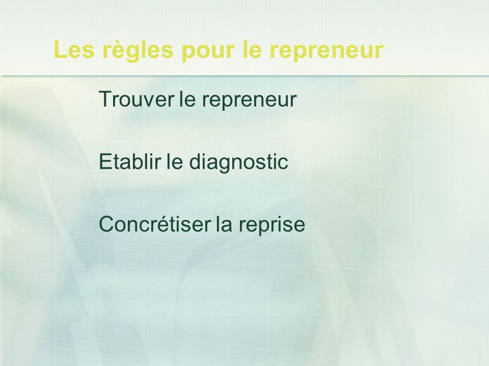 Les règles pour le repreneur Trouver le repreneur Etablir le diagnostic Concrétiser la reprise