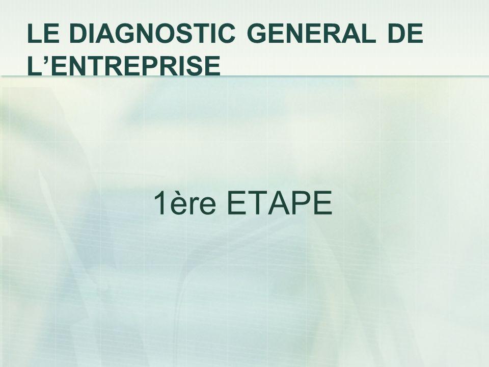 LE DIAGNOSTIC GENERAL DE LENTREPRISE 1ère ETAPE
