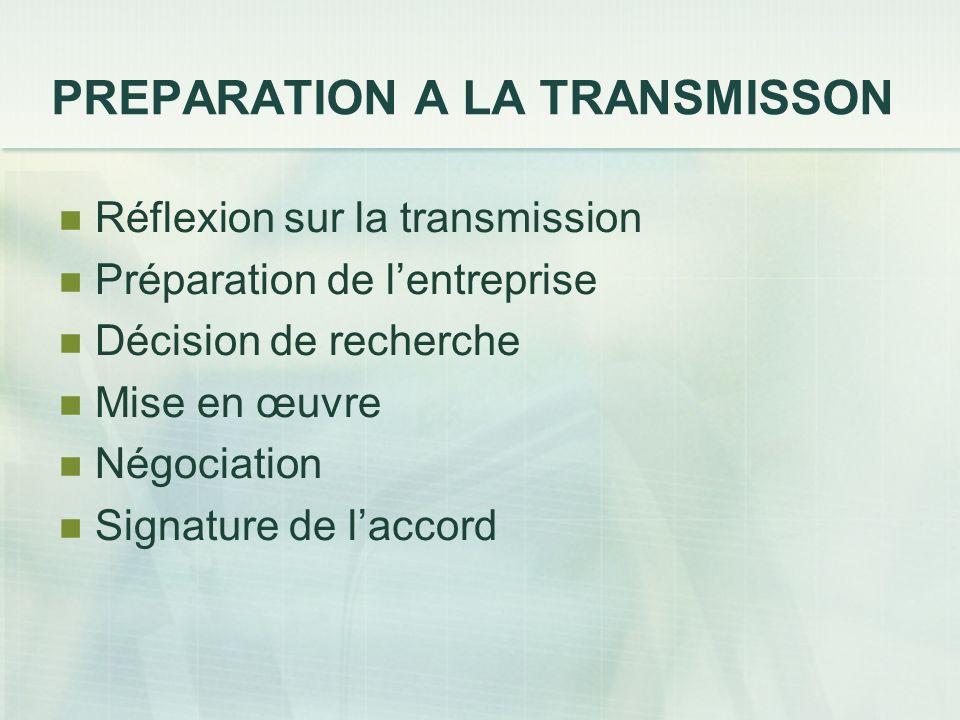 PREPARATION A LA TRANSMISSON Réflexion sur la transmission Préparation de lentreprise Décision de recherche Mise en œuvre Négociation Signature de lac
