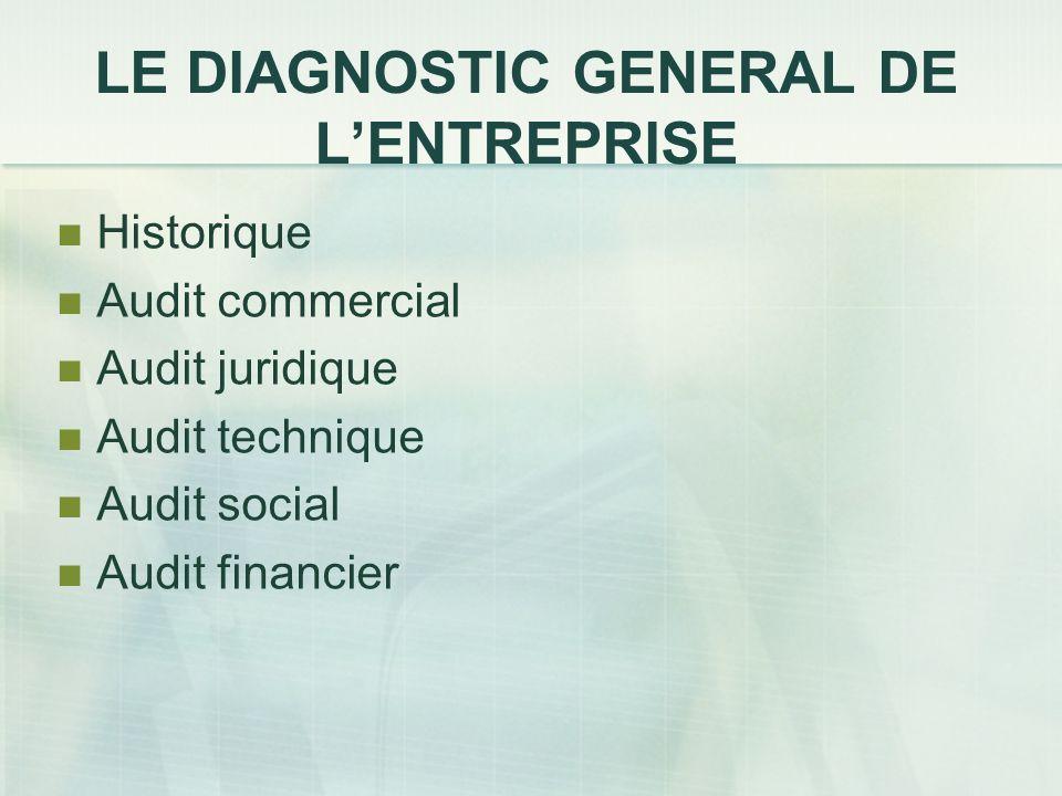 LE DIAGNOSTIC GENERAL DE LENTREPRISE Historique Audit commercial Audit juridique Audit technique Audit social Audit financier