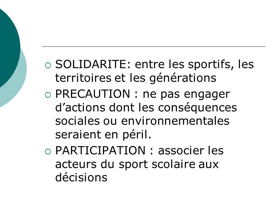 SOLIDARITE: entre les sportifs, les territoires et les générations PRECAUTION : ne pas engager dactions dont les conséquences sociales ou environnemen