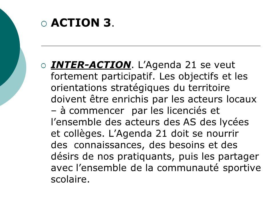 ACTION 3. INTER-ACTION. LAgenda 21 se veut fortement participatif. Les objectifs et les orientations stratégiques du territoire doivent être enrichis