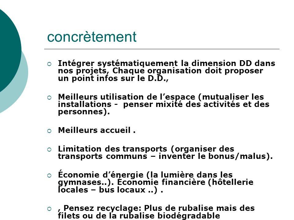 concrètement Intégrer systématiquement la dimension DD dans nos projets, Chaque organisation doit proposer un point infos sur le D.D., Meilleurs utili