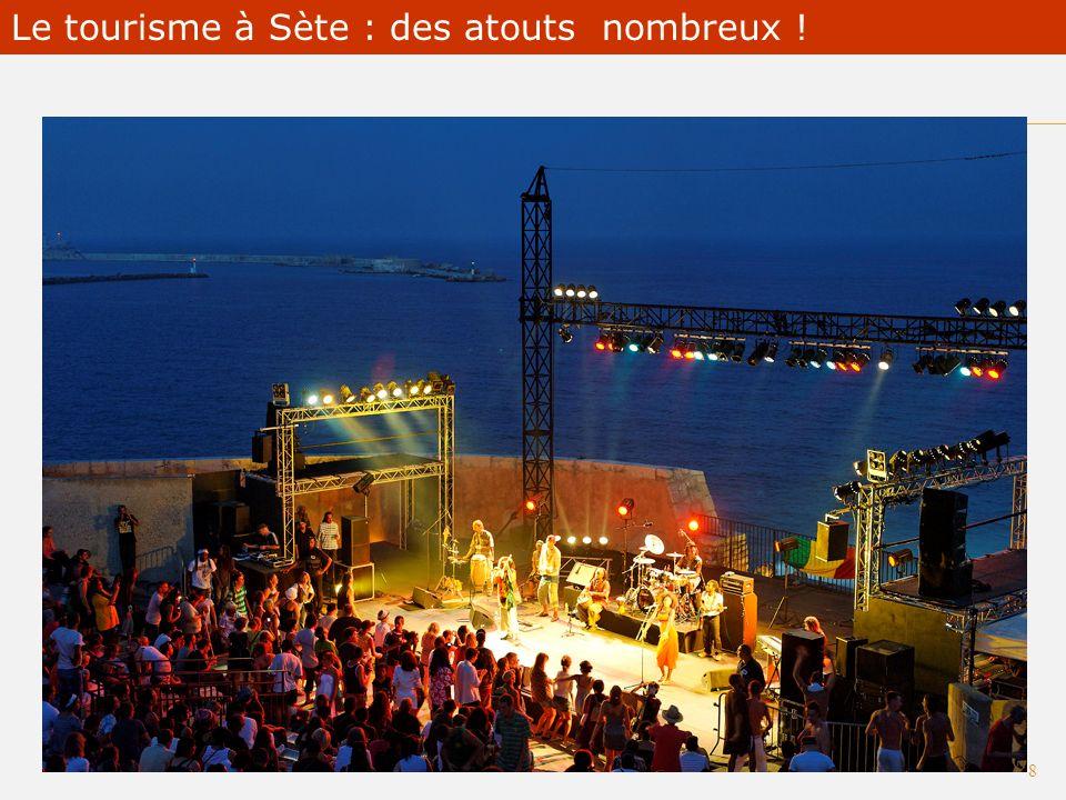 Le spectacle vivant Le tourisme à Sète : des atouts nombreux ! 8