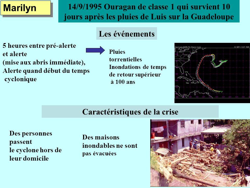 14/9/1995 Ouragan de classe 1 qui survient 10 jours après les pluies de Luis sur la Guadeloupe Les événements Caractéristiques de la crise 5 heures en