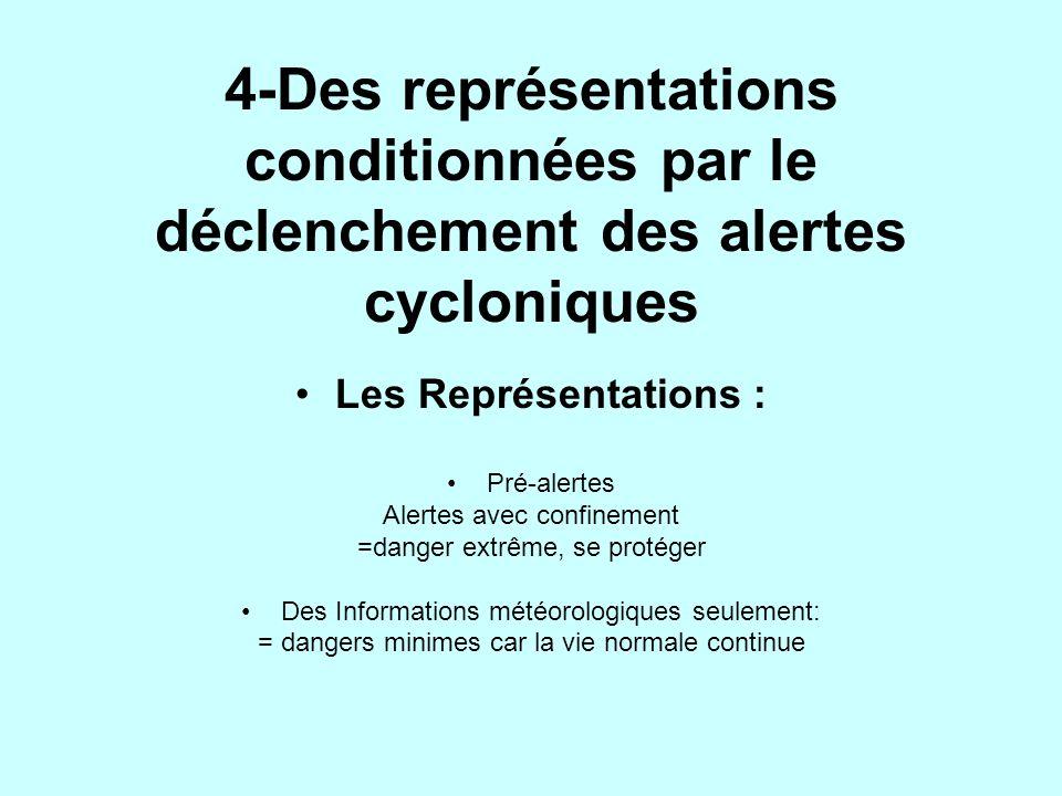 4-Des représentations conditionnées par le déclenchement des alertes cycloniques Les Représentations : Pré-alertes Alertes avec confinement =danger ex