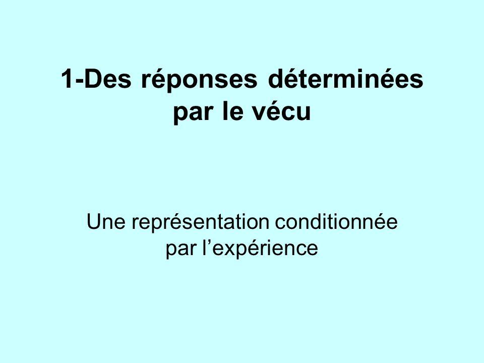 1-Des réponses déterminées par le vécu Une représentation conditionnée par lexpérience