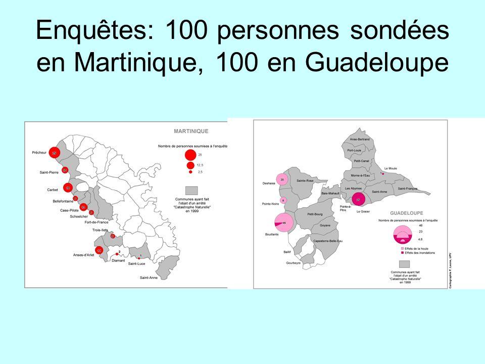 Exemple de Marilyn (1995) sur la Guadeloupe Evacuation Non évacuation