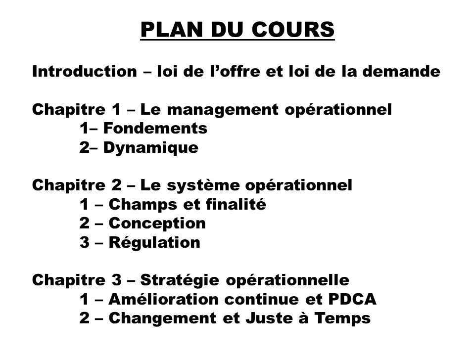 PLAN DU COURS Introduction – loi de loffre et loi de la demande Chapitre 1 – Le management opérationnel 1– Fondements 2– Dynamique Chapitre 2 – Le sys