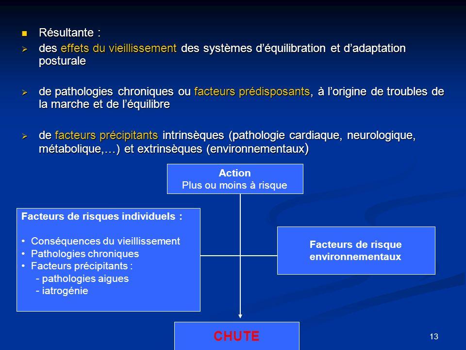 13 Résultante : Résultante : des effets du vieillissement des systèmes déquilibration et dadaptation posturale des effets du vieillissement des systèm