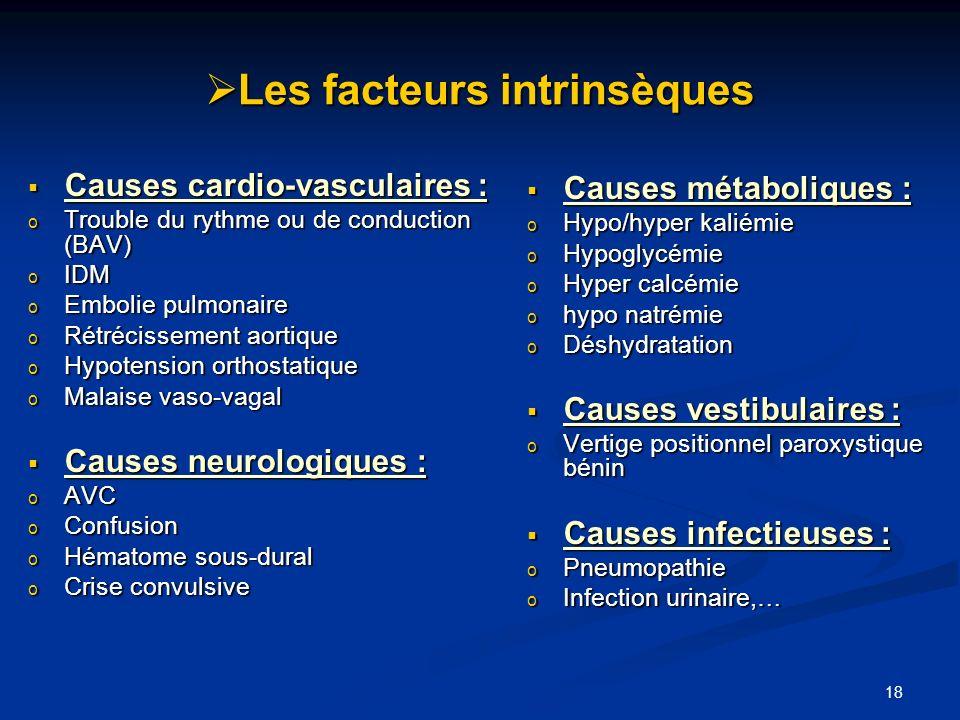 18 Les facteurs intrinsèques Les facteurs intrinsèques Causes cardio-vasculaires : Causes cardio-vasculaires : o Trouble du rythme ou de conduction (B