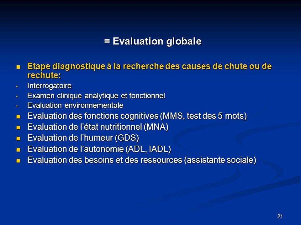 21 = Evaluation globale Etape diagnostique à la recherche des causes de chute ou de rechute: Etape diagnostique à la recherche des causes de chute ou