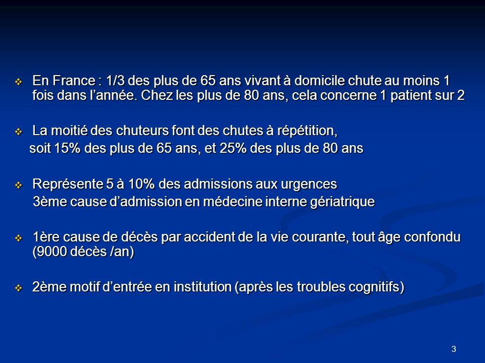 3 En France : 1/3 des plus de 65 ans vivant à domicile chute au moins 1 fois dans lannée. Chez les plus de 80 ans, cela concerne 1 patient sur 2 En Fr
