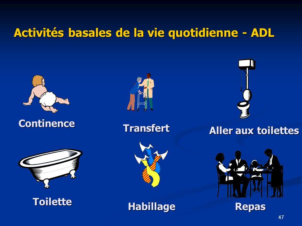 47 Activités basales de la vie quotidienne - ADL Continence Transfert Aller aux toilettes Toilette HabillageRepas