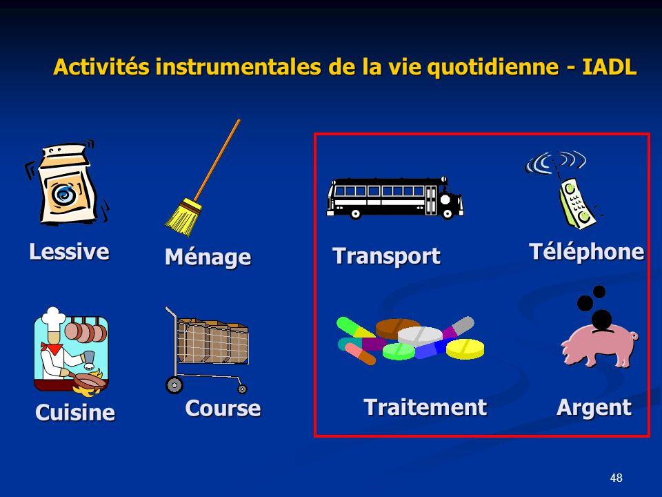 48 Activités instrumentales de la vie quotidienne - IADL Lessive Ménage Cuisine Course Transport Téléphone TraitementArgent
