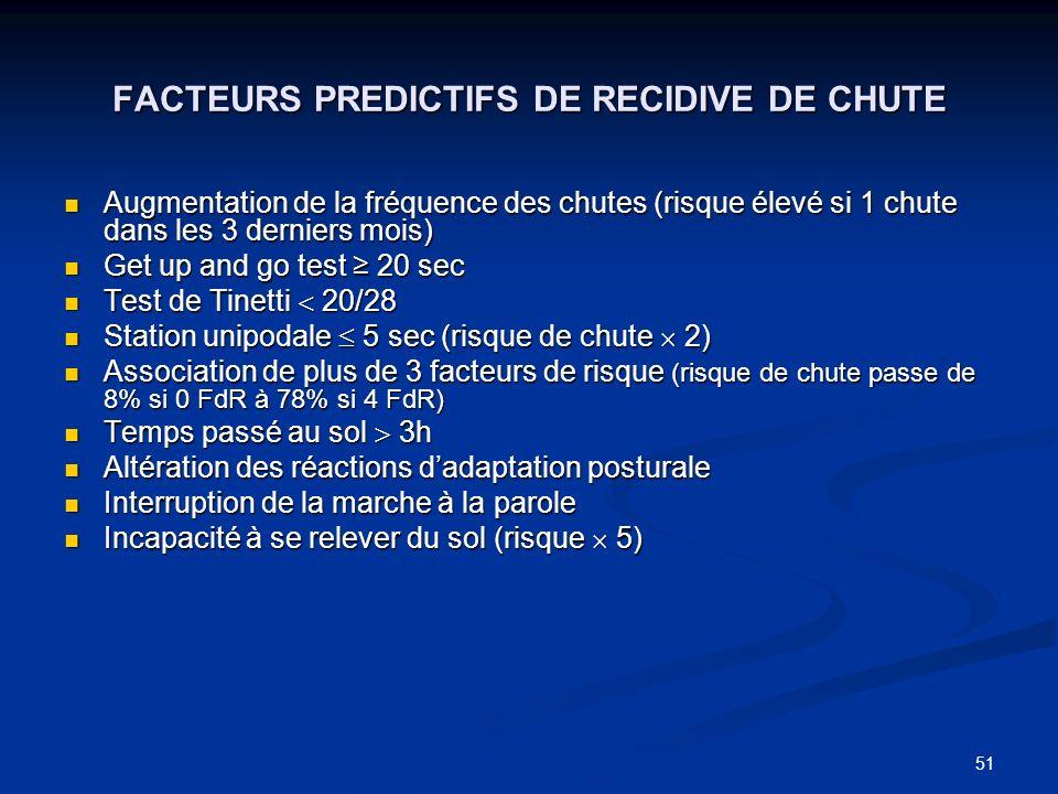 51 FACTEURS PREDICTIFS DE RECIDIVE DE CHUTE Augmentation de la fréquence des chutes (risque élevé si 1 chute dans les 3 derniers mois) Augmentation de
