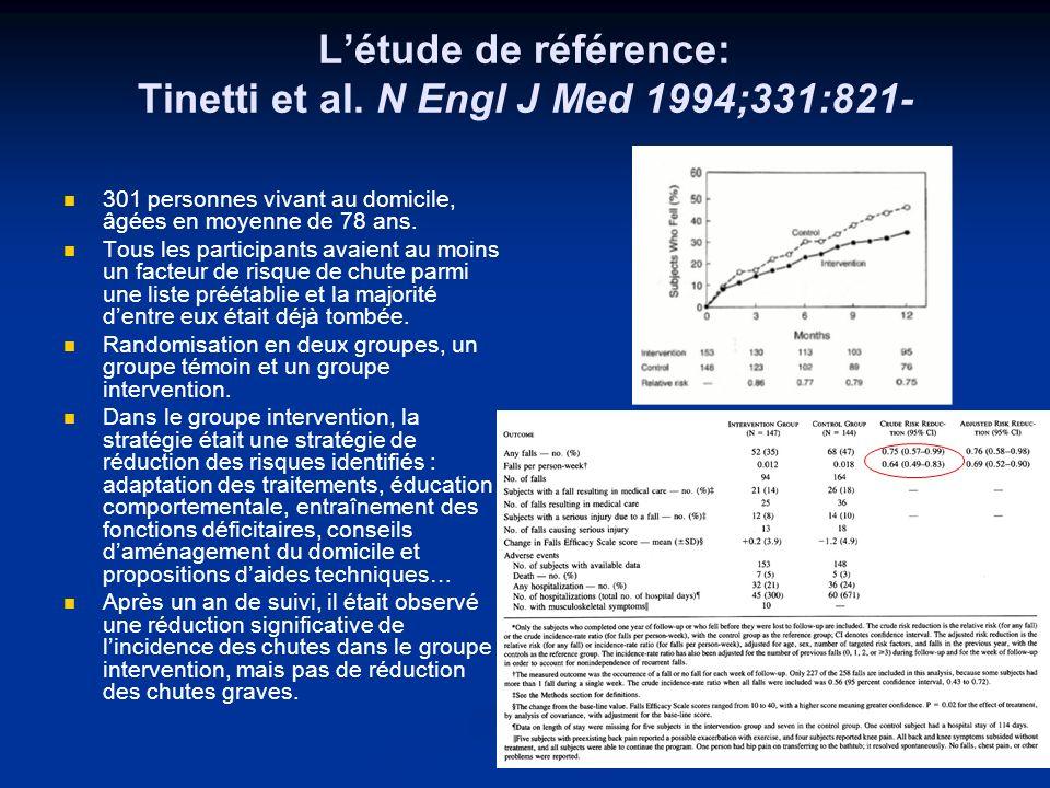53 Létude de référence: Tinetti et al. N Engl J Med 1994;331:821- 301 personnes vivant au domicile, âgées en moyenne de 78 ans. Tous les participants