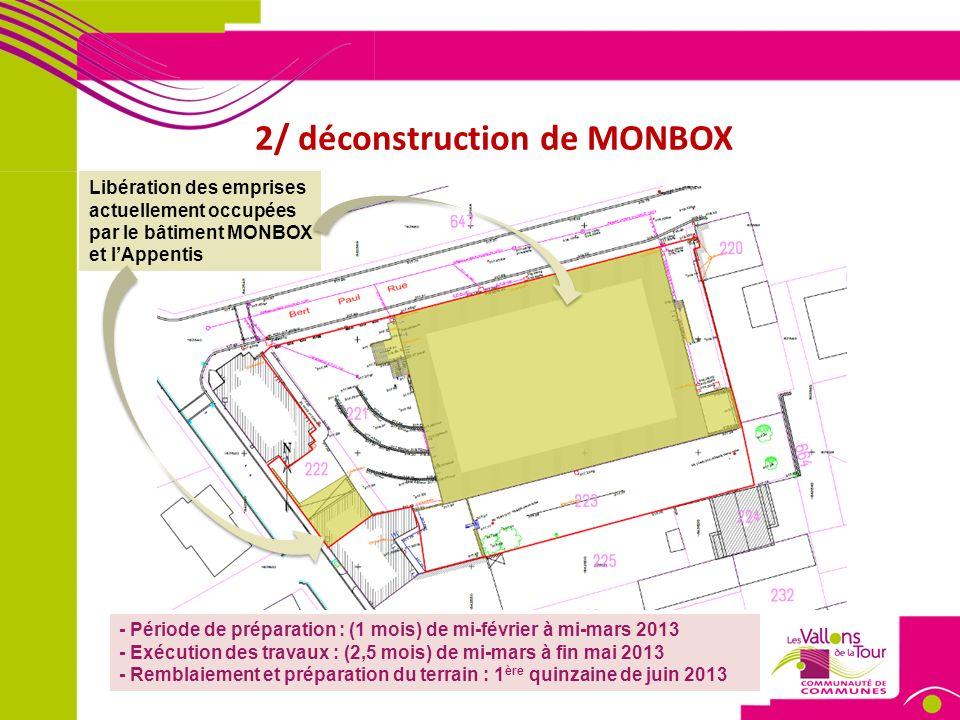 2/ déconstruction de MONBOX – Phase 1 1 – balisage du chantier2 – Accès chantier et signalisation 3 – Constat dhuissier