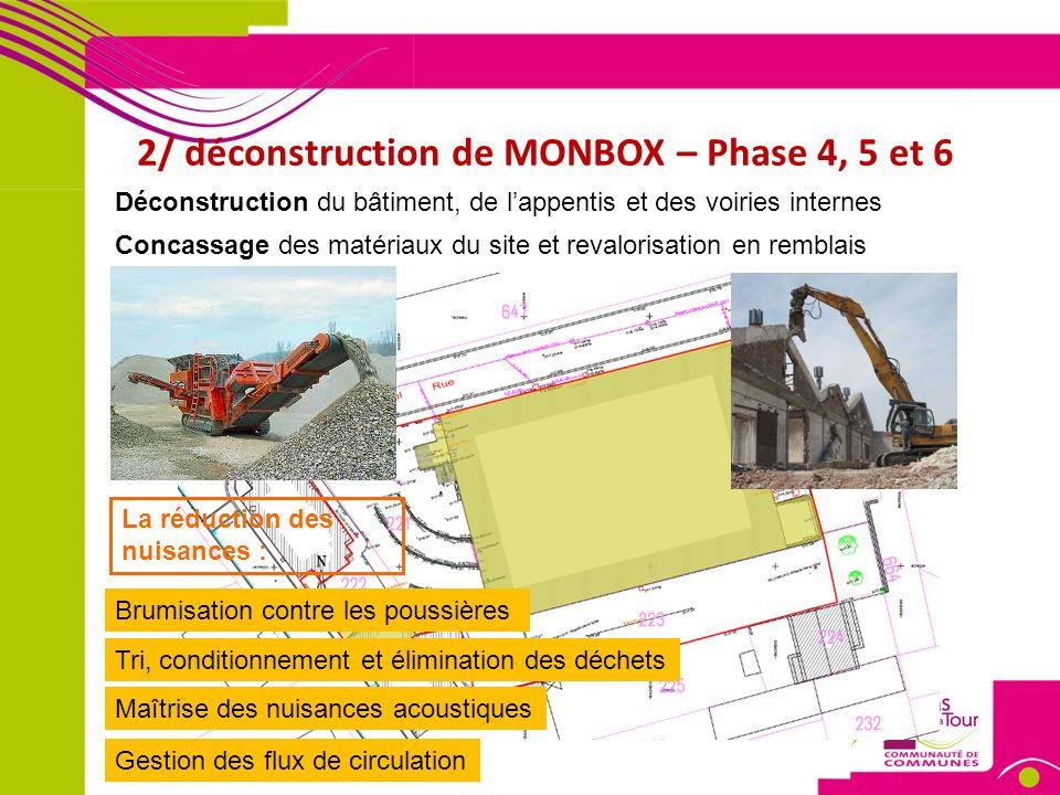 2/ déconstruction de MONBOX – Phase 7 Remise en état plateforme et préparation du terrain - Compactage soigné par couche - Contrôle qualité de portance du remblaiement Juin 2013