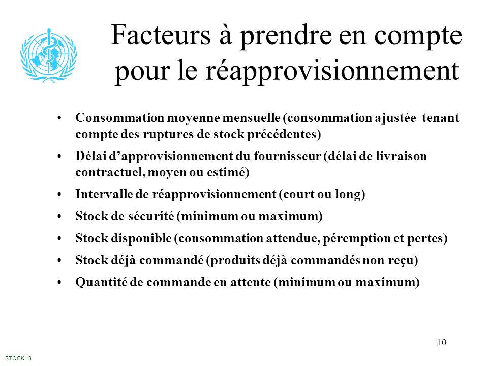 10 Facteurs à prendre en compte pour le réapprovisionnement Consommation moyenne mensuelle (consommation ajustée tenant compte des ruptures de stock p