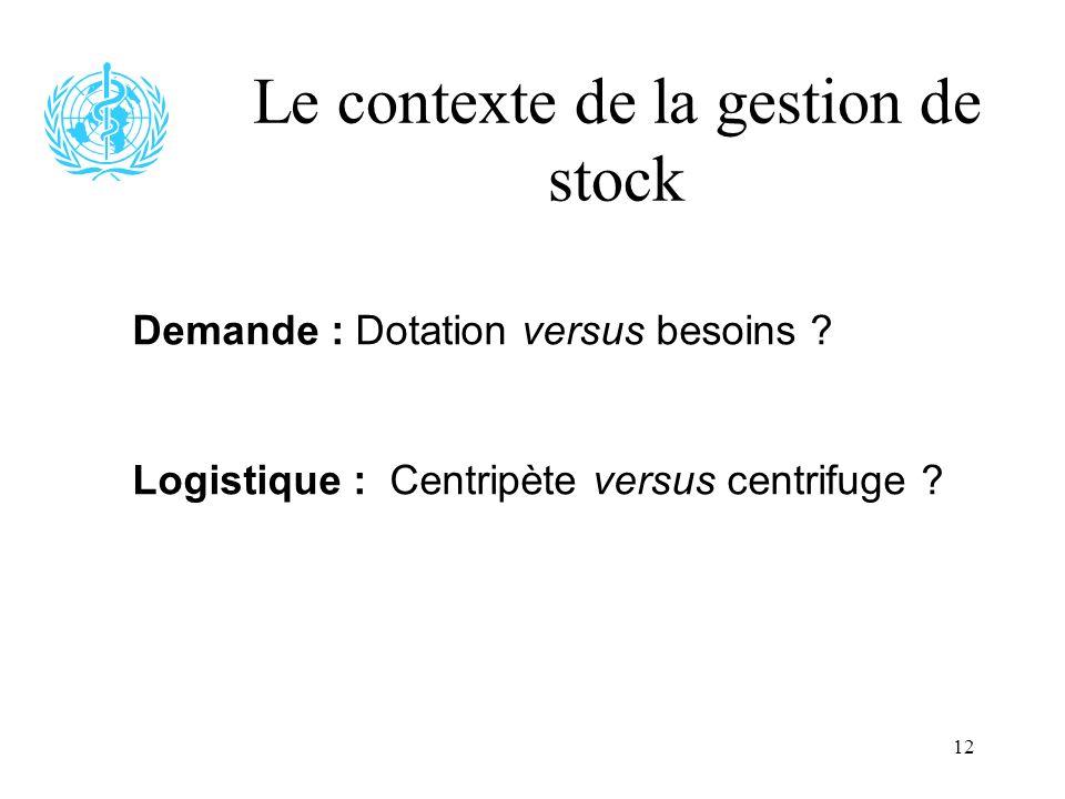 12 Le contexte de la gestion de stock Demande : Dotation versus besoins ? Logistique : Centripète versus centrifuge ?