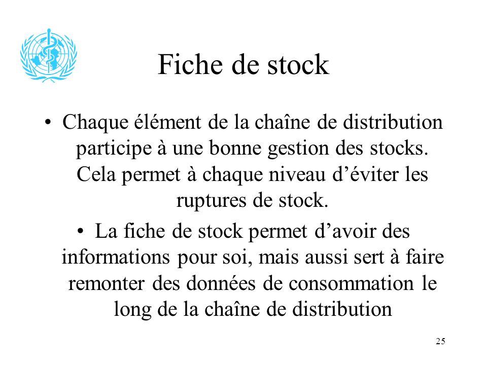 25 Fiche de stock Chaque élément de la chaîne de distribution participe à une bonne gestion des stocks. Cela permet à chaque niveau déviter les ruptur