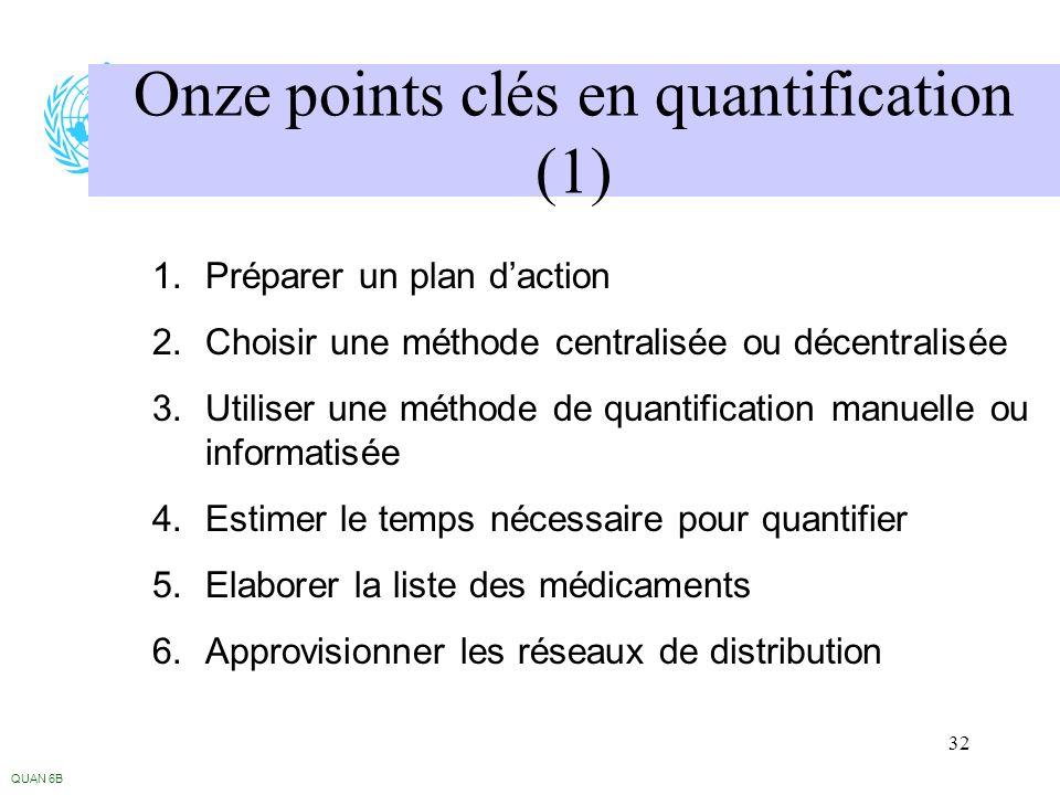 32 Onze points clés en quantification (1) QUAN 6B 1.Préparer un plan daction 2.Choisir une méthode centralisée ou décentralisée 3.Utiliser une méthode