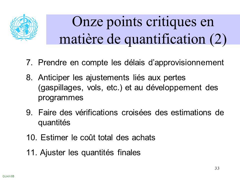 33 Onze points critiques en matière de quantification (2) QUAN 6B 7.Prendre en compte les délais dapprovisionnement 8.Anticiper les ajustements liés a