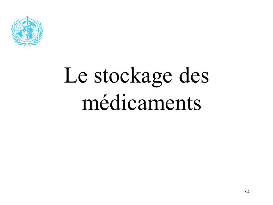 34 Le stockage des médicaments