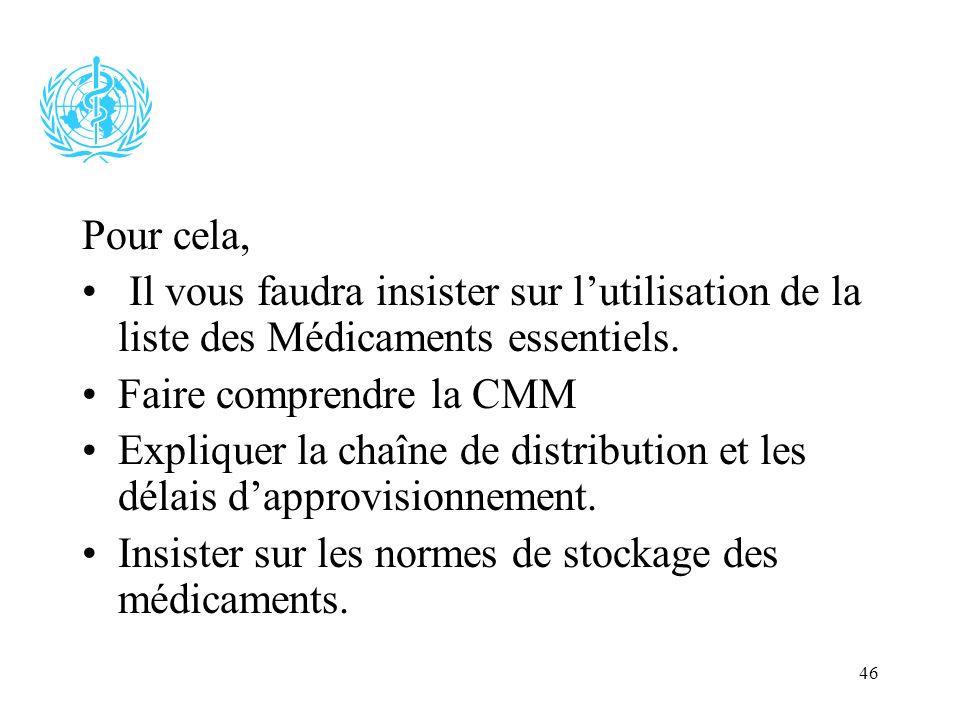 46 Pour cela, Il vous faudra insister sur lutilisation de la liste des Médicaments essentiels. Faire comprendre la CMM Expliquer la chaîne de distribu