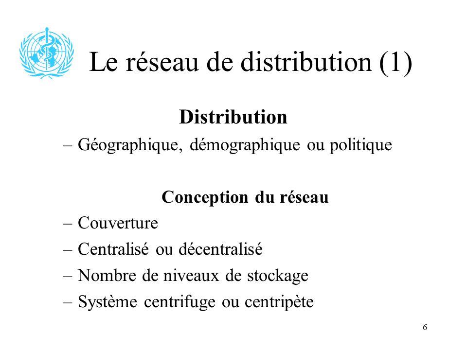 6 Le réseau de distribution (1) Distribution –Géographique, démographique ou politique Conception du réseau –Couverture –Centralisé ou décentralisé –N