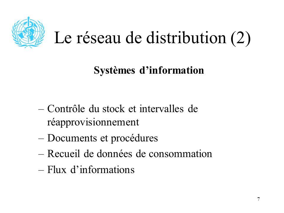 7 Le réseau de distribution (2) Systèmes dinformation –Contrôle du stock et intervalles de réapprovisionnement –Documents et procédures –Recueil de do
