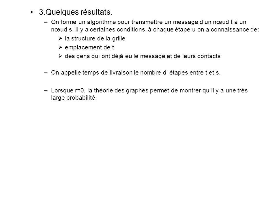 3.Quelques résultats. –On forme un algorithme pour transmettre un message dun nœud t à un nœud s. Il y a certaines conditions, à chaque étape u on a c