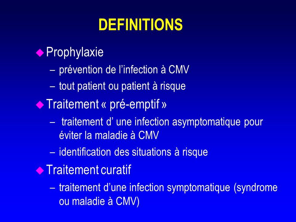 Facteurs de risque de maladie à CMV u Sérologie du donneur et du receveur: D+/R- > R+ > D-/R- u Donneur séropositif (si sérologie douteuse, considérer comme +) u Type de greffe: –Rein, cœur, foie ( 8-35%) mais 70% dinfection chez les séropositifs –Pancréas 50%, rein-pancréas 50% –Poumon, cœur-poumon 70-80% u Rejet aigu u Nb dincompatibilités HLA ( B et DR) u Anticorps anti-lymphocytaires (Sérum antilymphocytaire, OKT3, Anti CD20) u Effet protecteur des inhibiteurs de m TOR u Charge virale: charge initiale et taux d augmentation de la charge virale Etat immunitaire: Cellules cytotoxiques, Ac, cellules