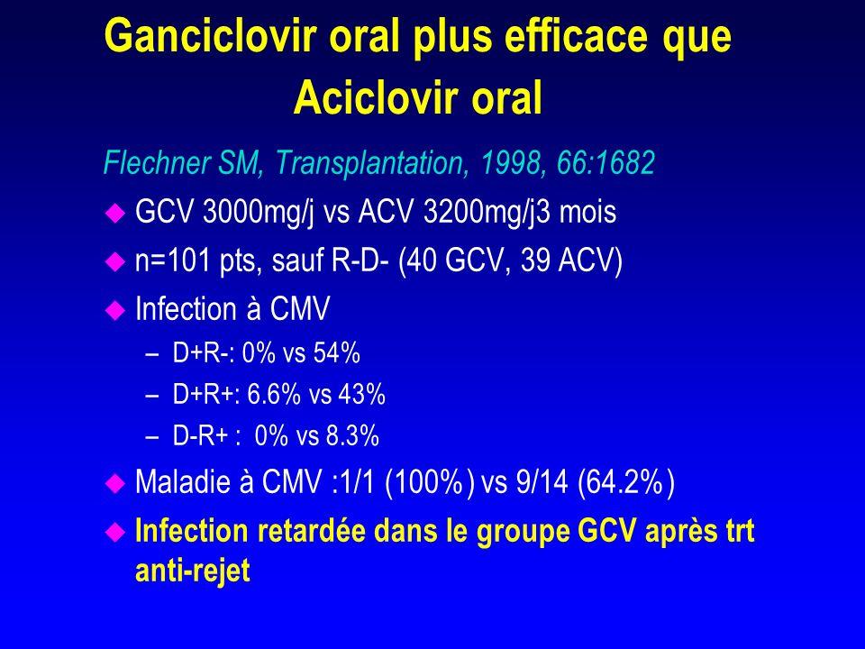 Valaciclovir en transplantation rénale D.