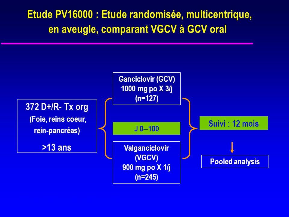 ROVALCYTE ® Adaptation posologique chez lIR ROVALCYTE Cp à 450 mg 2 cp par jour en prophylaxie de la maladie à CMV chez les R-D+