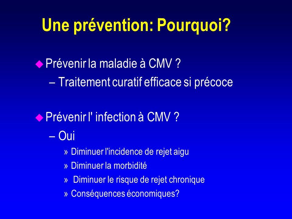 Le CMV : rôle amplificateur du risque de rejet aigu Patient TransplantéRisque absoluRisque relatif Pas d infection à CMV8%1 Pas de rejet avant Rejet avant 16%2 Infection à CMV33%4.