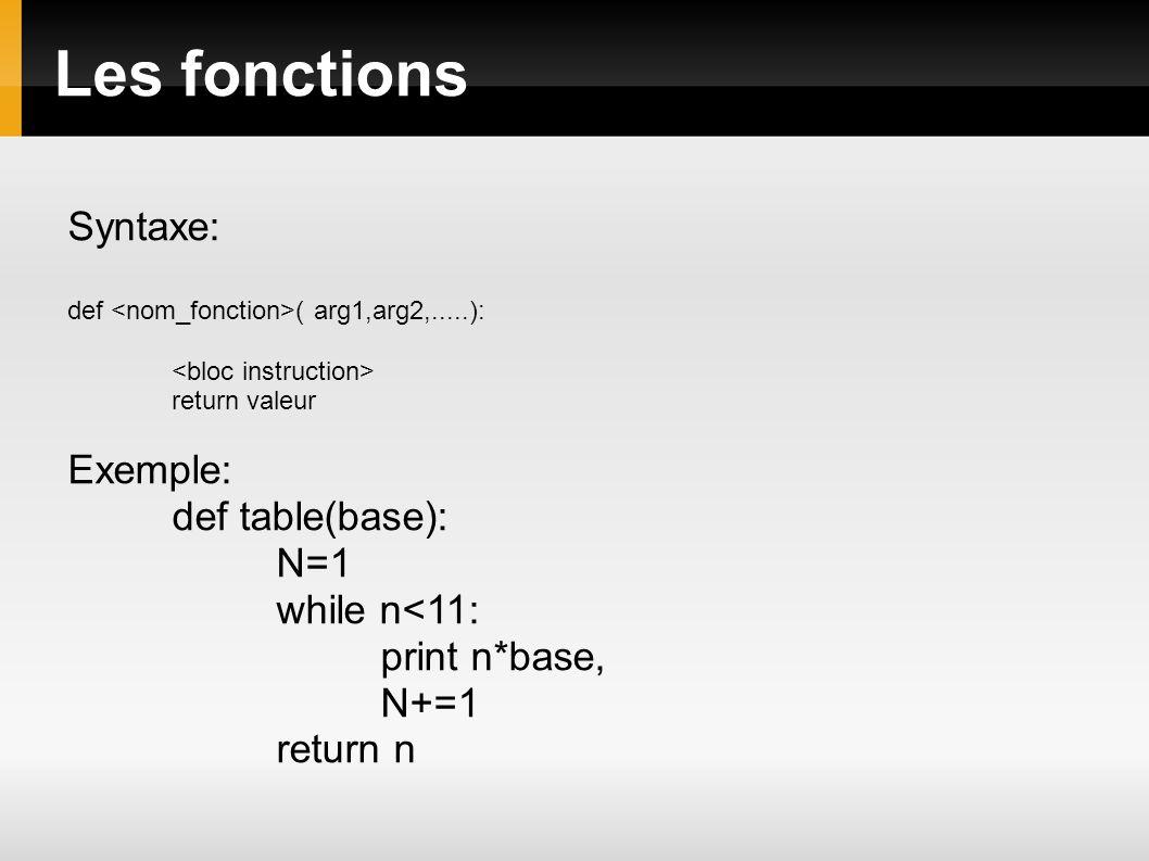 Les fonctions Syntaxe: def ( arg1,arg2,.....): return valeur Exemple: def table(base): N=1 while n<11: print n*base, N+=1 return n