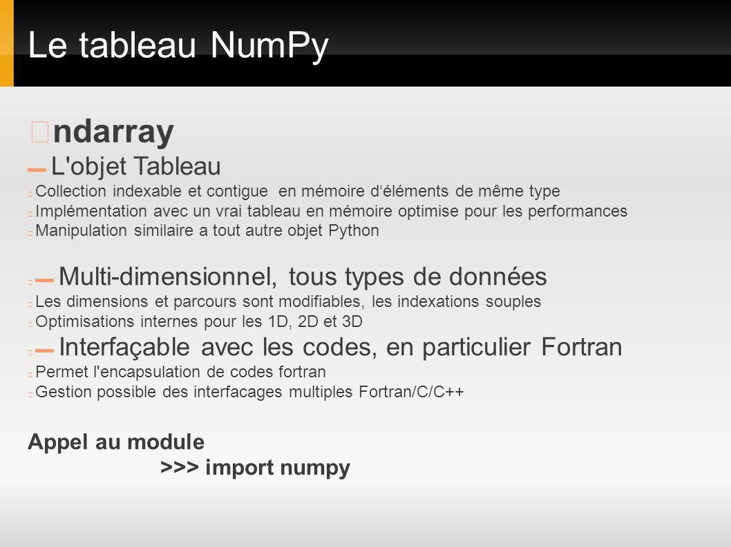 Le tableau NumPy ndarray L'objet Tableau Collection indexable et contigue en mémoire déléments de même type Implémentation avec un vrai tableau en mém